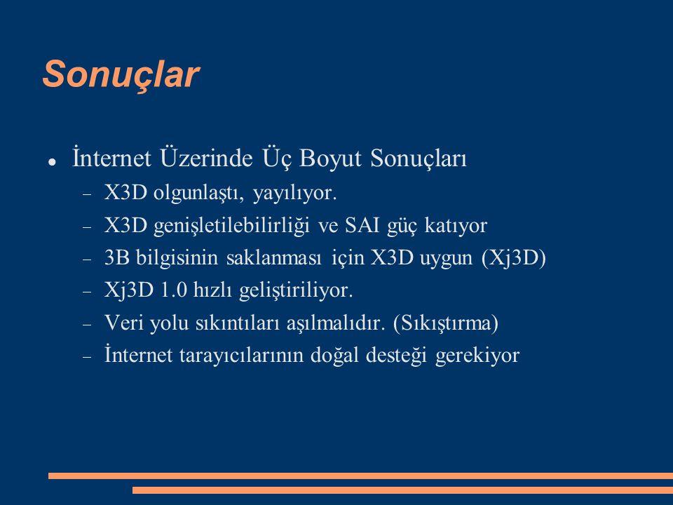 Sonuçlar İnternet Üzerinde Üç Boyut Sonuçları  X3D olgunlaştı, yayılıyor.  X3D genişletilebilirliği ve SAI güç katıyor  3B bilgisinin saklanması iç