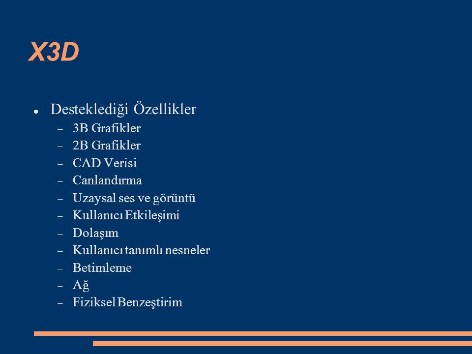 HeDoS Genel Mimari