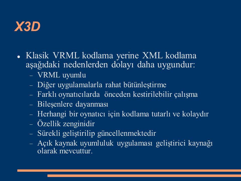 Yayınlar Uğur, A., Kalaycı, T.E., Hangül, E., Web3D Standartları : VRML ve X3D , COMPOTEK 2004 Bilişim Seminerleri Programı, İzmir, Türkiye, 24-28 Kasım 2004 Kalaycı, T.E., Uğur, A., X3D ile İnternet Üzerinde Üç Boyut , Akademik Bilişim 2005, Bildiri No : 54, Gaziantep Üniversitesi, Gaziantep, 2-4 Şubat 2005 Uğur, A., Görselleştirme Aracı İle Beraber Bir Yapay Sinir Ağları Kütüphanesi Gerçekleştirimi , Ege Üniversitesi, Mühendislik Fakültesi, Bilimsel Araştırma Projesi, 05-MÜH- 014, Bornova, İzmir, 2005.