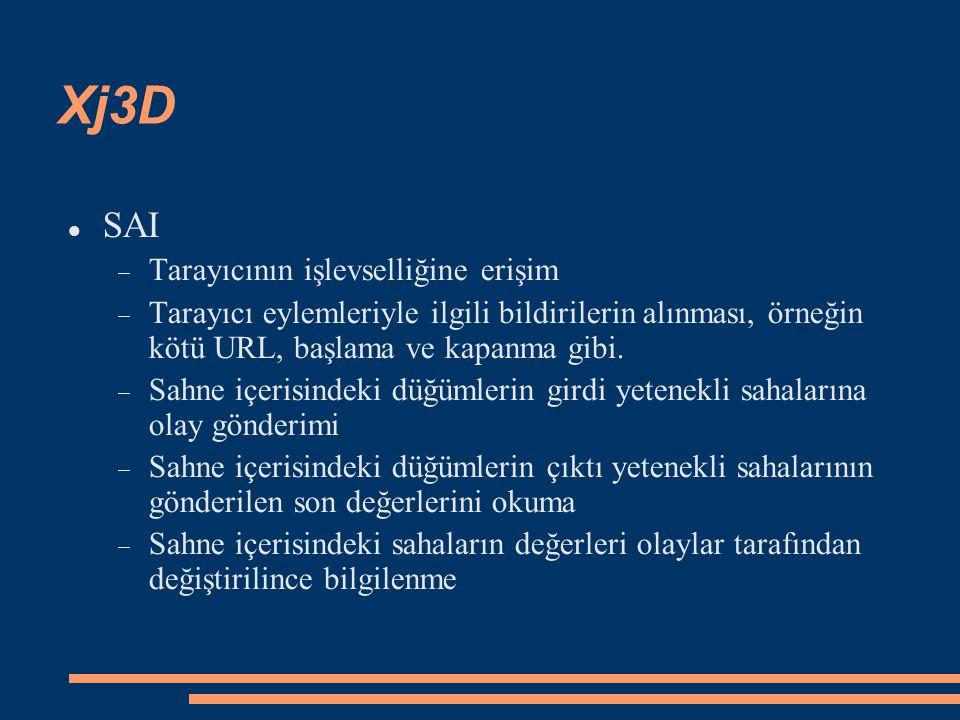 Xj3D SAI  Tarayıcının işlevselliğine erişim  Tarayıcı eylemleriyle ilgili bildirilerin alınması, örneğin kötü URL, başlama ve kapanma gibi.  Sahne