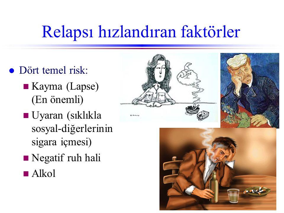 Relapsı hızlandıran faktörler l Dört temel risk: n Kayma (Lapse) (En önemli) n Uyaran (sıklıkla sosyal-diğerlerinin sigara içmesi) n Negatif ruh hali