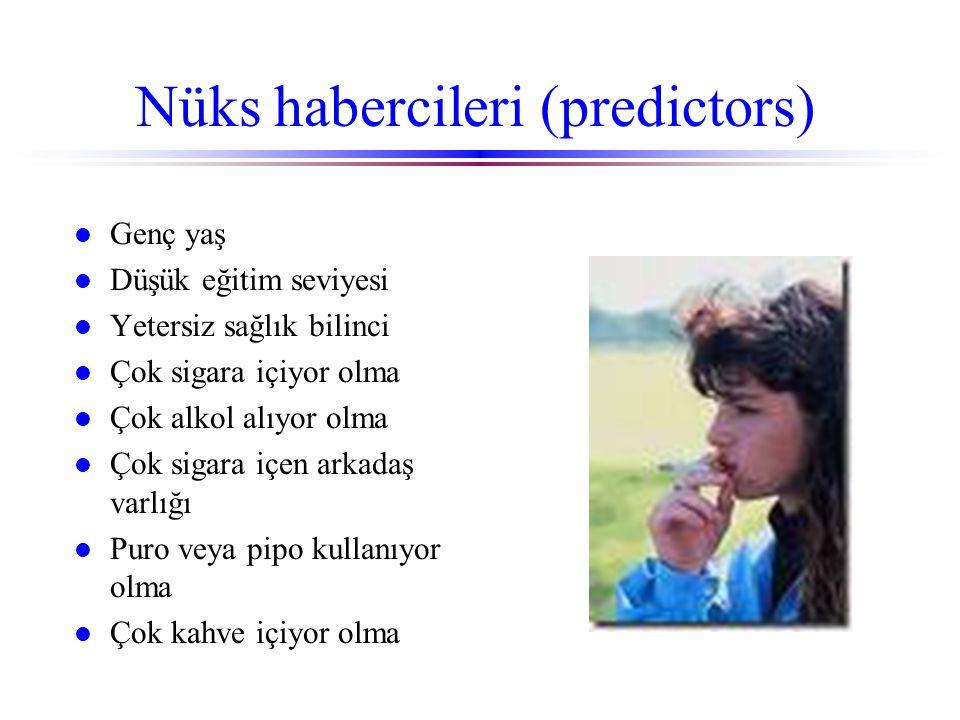 Nüks habercileri (predictors) l Genç yaş l Düşük eğitim seviyesi l Yetersiz sağlık bilinci l Çok sigara içiyor olma l Çok alkol alıyor olma l Çok siga