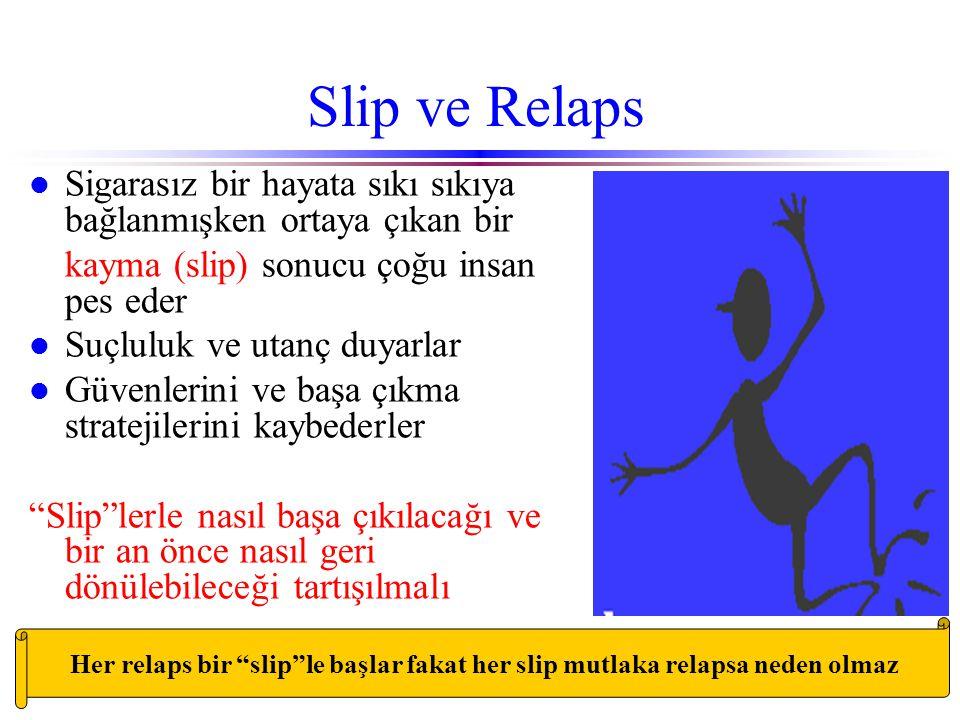 """Her relaps bir """"slip""""le başlar fakat her slip mutlaka relapsa neden olmaz Slip ve Relaps l Sigarasız bir hayata sıkı sıkıya bağlanmışken ortaya çıkan"""