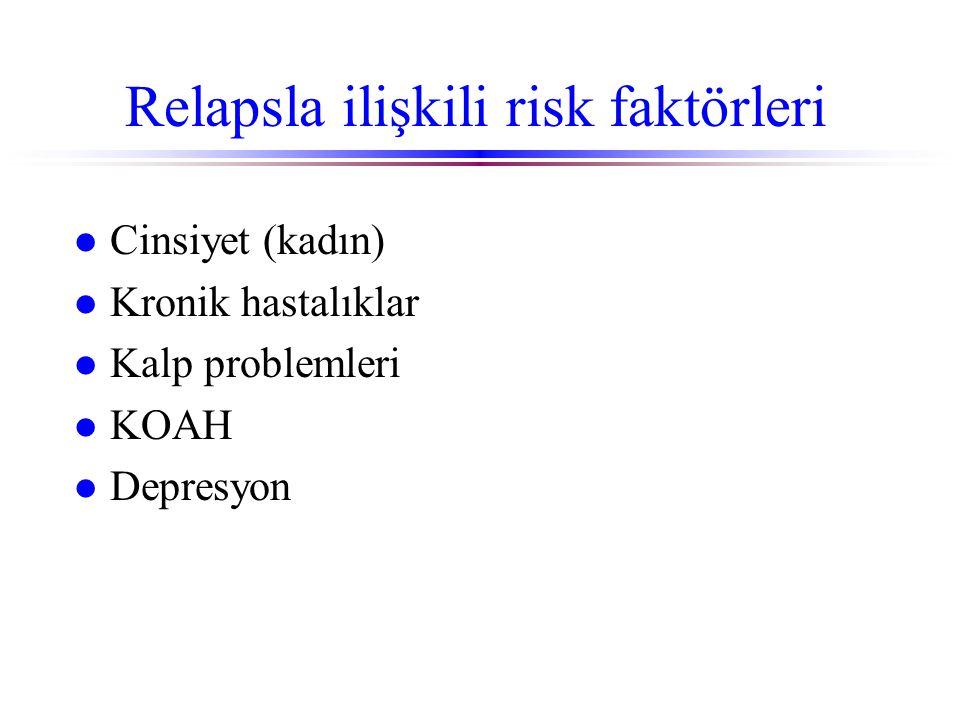 Relapsla ilişkili risk faktörleri l Cinsiyet (kadın) l Kronik hastalıklar l Kalp problemleri l KOAH l Depresyon