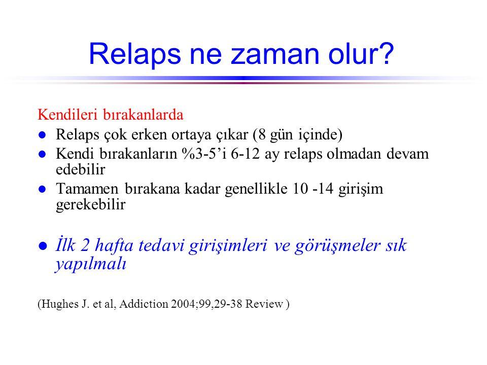Relaps ne zaman olur? Kendileri bırakanlarda l Relaps çok erken ortaya çıkar (8 gün içinde) l Kendi bırakanların %3-5'i 6-12 ay relaps olmadan devam e