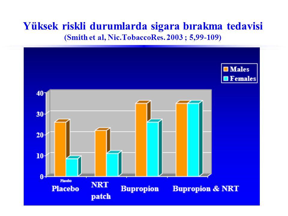 Yüksek riskli durumlarda sigara bırakma tedavisi (Smith et al, Nic.TobaccoRes. 2003 ; 5,99-109)