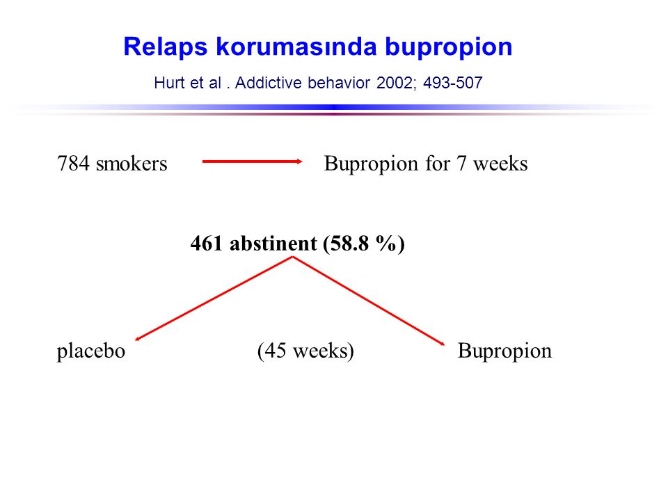 Relaps korumasında bupropion Hurt et al.