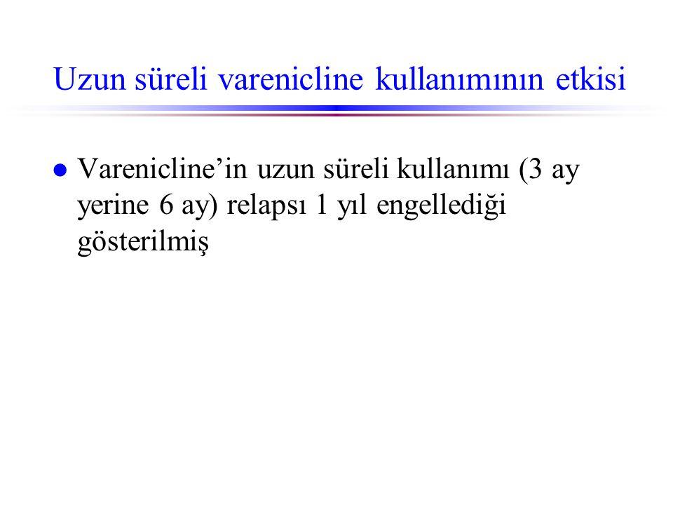 Uzun süreli varenicline kullanımının etkisi l Varenicline'in uzun süreli kullanımı (3 ay yerine 6 ay) relapsı 1 yıl engellediği gösterilmiş
