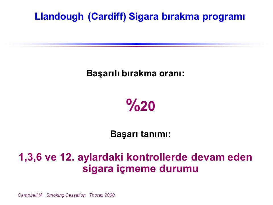 Llandough (Cardiff) Sigara bırakma programı Başarılı bırakma oranı: % 20 Başarı tanımı: 1,3,6 ve 12. aylardaki kontrollerde devam eden sigara içmeme d