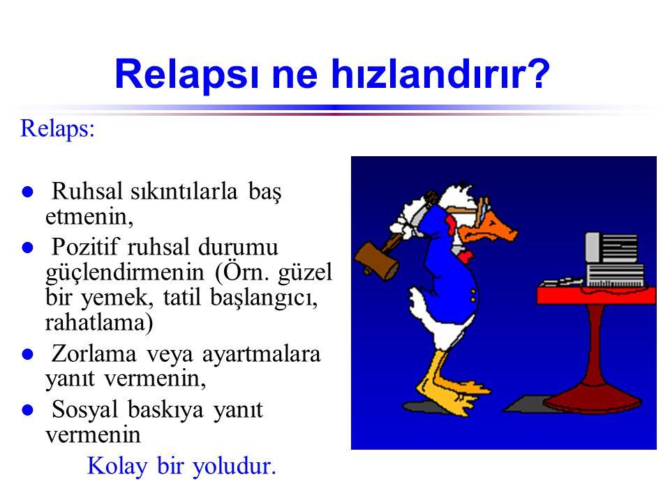 Relapsı ne hızlandırır? Relaps: l Ruhsal sıkıntılarla baş etmenin, l Pozitif ruhsal durumu güçlendirmenin (Örn. güzel bir yemek, tatil başlangıcı, rah
