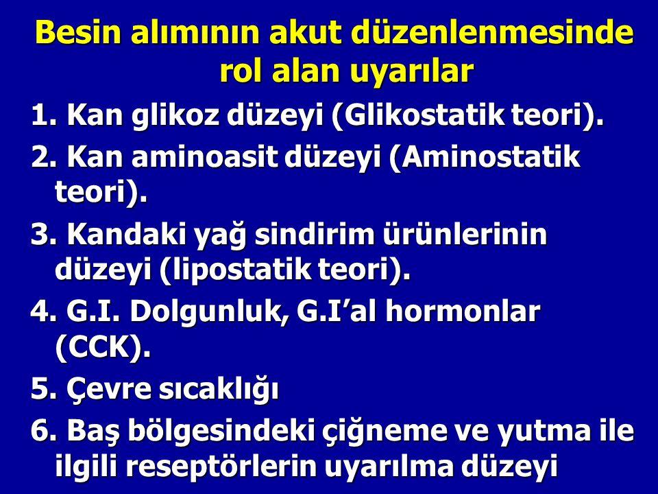 Besin alımının akut düzenlenmesinde rol alan uyarılar 1. Kan glikoz düzeyi (Glikostatik teori). 2. Kan aminoasit düzeyi (Aminostatik teori). 3. Kandak