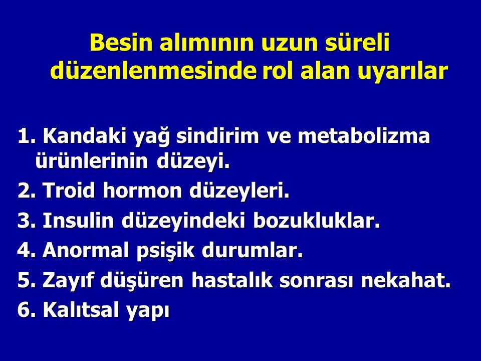 Besin alımının uzun süreli düzenlenmesinde rol alan uyarılar 1. Kandaki yağ sindirim ve metabolizma ürünlerinin düzeyi. 2. Troid hormon düzeyleri. 3.