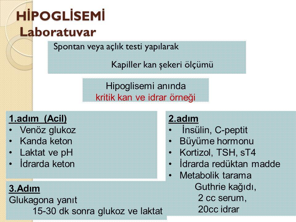 H İ POGL İ SEM İ Laboratuvar Spontan veya açlık testi yapılarak Kapiller kan şekeri ölçümü Hipoglisemi anında kritik kan ve idrar örneği 1.adım (Acil)