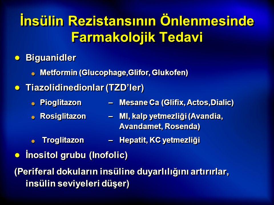 İnsülin Rezistansının Önlenmesinde Farmakolojik Tedavi ● Biguanidler Metformin (Glucophage,Glifor, Glukofen) ● Tiazolidinedionlar (TZD'ler) Pioglitazo