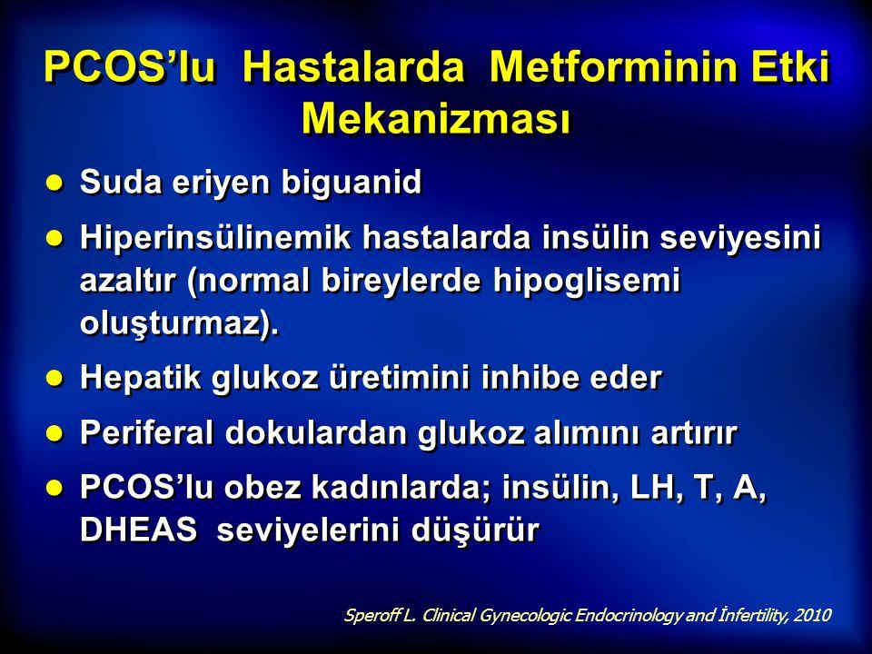 PCOS'lu Hastalarda Metforminin Etki Mekanizması ● Suda eriyen biguanid ● Hiperinsülinemik hastalarda insülin seviyesini azaltır (normal bireylerde hip