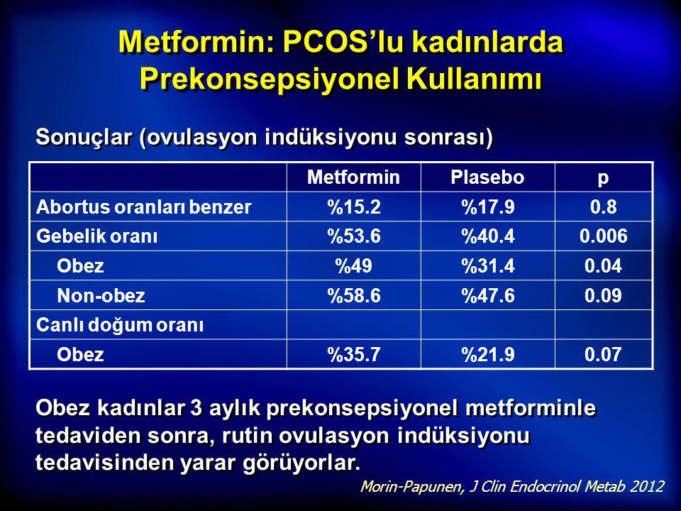 Metformin: PCOS'lu kadınlarda Prekonsepsiyonel Kullanımı Sonuçlar (ovulasyon indüksiyonu sonrası) Morin-Papunen, J Clin Endocrinol Metab 2012 Metformi