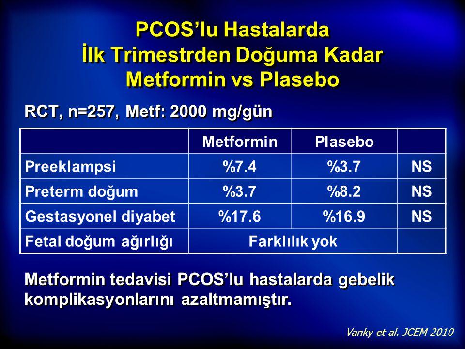 PCOS'lu Hastalarda İlk Trimestrden Doğuma Kadar Metformin vs Plasebo RCT, n=257, Metf: 2000 mg/gün MetforminPlasebo Preeklampsi%7.4%3.7NS Preterm doğu