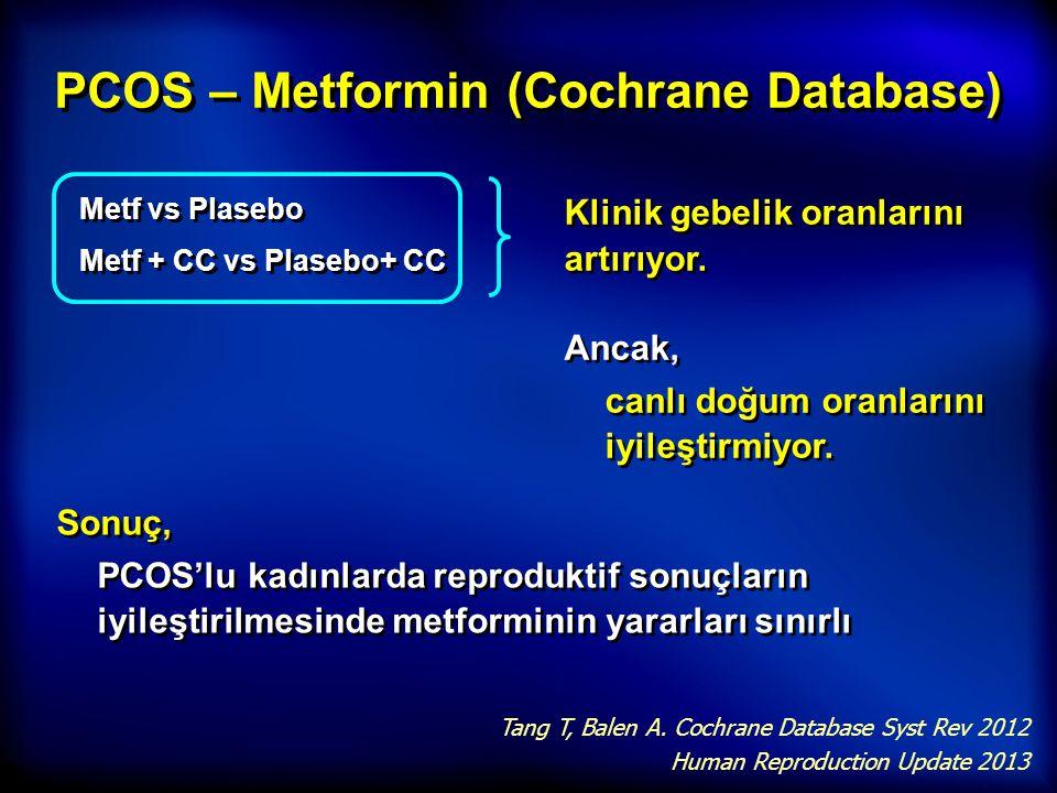 PCOS – Metformin (Cochrane Database) Metf vs Plasebo Metf + CC vs Plasebo+ CC Metf vs Plasebo Metf + CC vs Plasebo+ CC Tang T, Balen A. Cochrane Datab