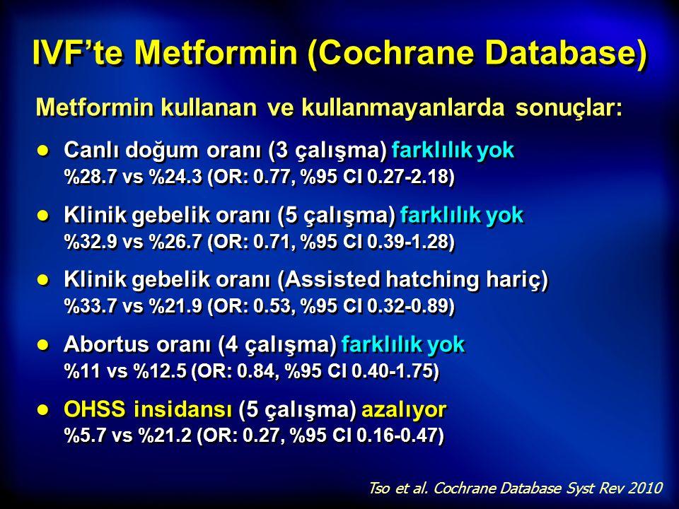 IVF'te Metformin (Cochrane Database) Metformin kullanan ve kullanmayanlarda sonuçlar: ● Canlı doğum oranı (3 çalışma) farklılık yok %28.7 vs %24.3 (OR
