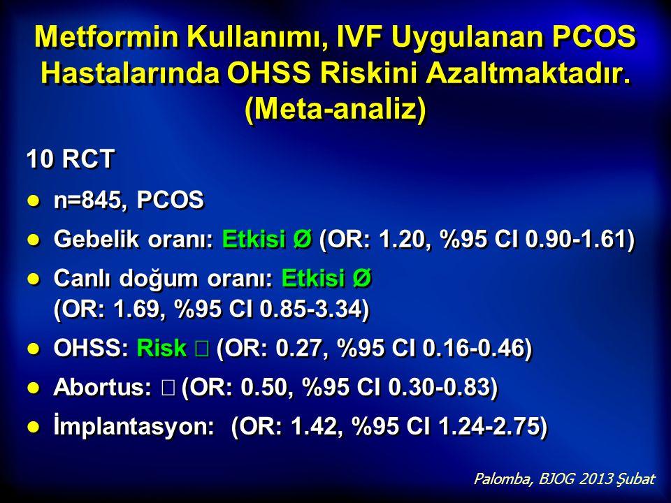 Metformin Kullanımı, IVF Uygulanan PCOS Hastalarında OHSS Riskini Azaltmaktadır. (Meta-analiz) 10 RCT ● n=845, PCOS ● Gebelik oranı: Etkisi Ø (OR: 1.2
