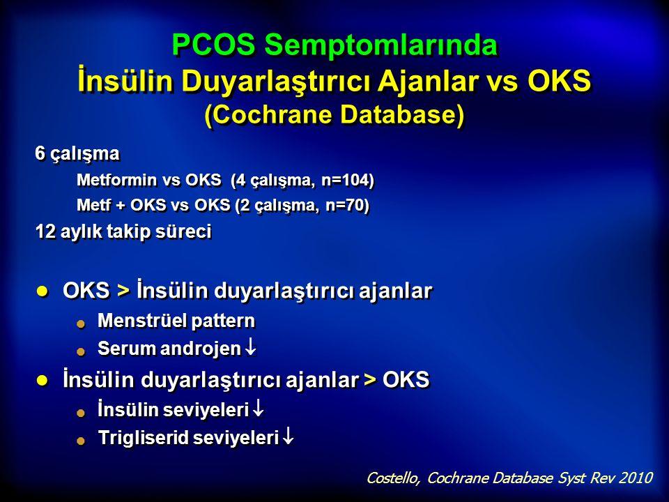 PCOS Semptomlarında İnsülin Duyarlaştırıcı Ajanlar vs OKS (Cochrane Database) 6 çalışma Metformin vs OKS (4 çalışma, n=104) Metf + OKS vs OKS (2 çalış
