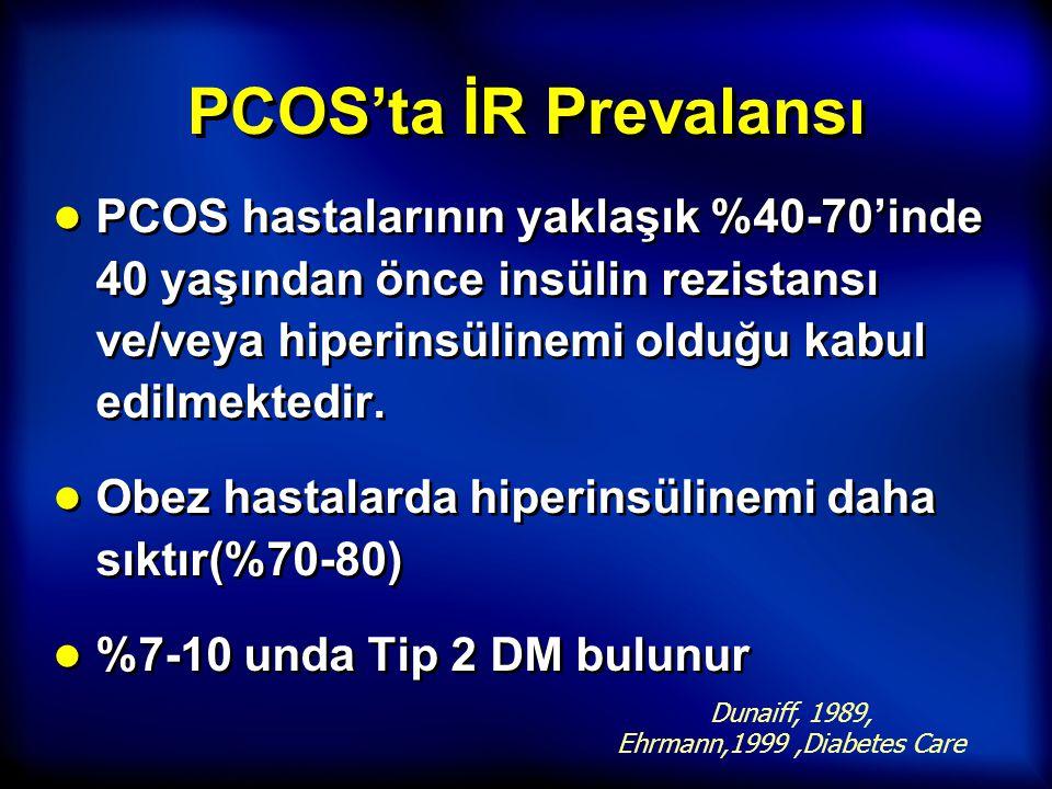 PCOS'ta İR Prevalansı ● PCOS hastalarının yaklaşık %40-70'inde 40 yaşından önce insülin rezistansı ve/veya hiperinsülinemi olduğu kabul edilmektedir.