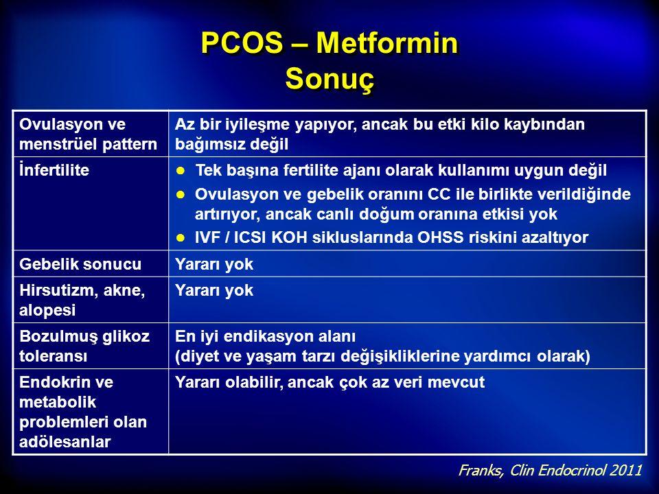 PCOS – Metformin Sonuç Franks, Clin Endocrinol 2011 Ovulasyon ve menstrüel pattern Az bir iyileşme yapıyor, ancak bu etki kilo kaybından bağımsız deği