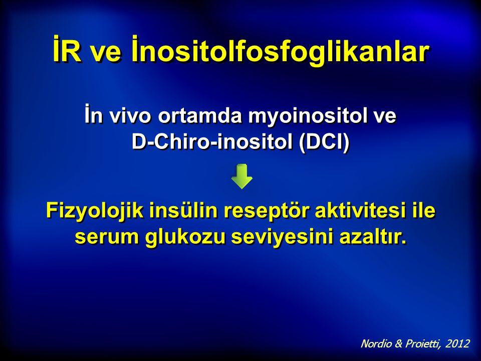 İR ve İnositolfosfoglikanlar İn vivo ortamda myoinositol ve D-Chiro-inositol (DCI) Nordio & Proietti, 2012 Fizyolojik insülin reseptör aktivitesi ile