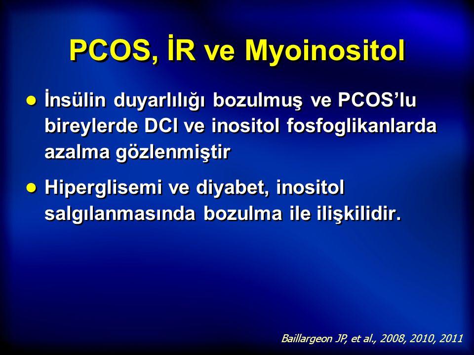 PCOS, İR ve Myoinositol ● İnsülin duyarlılığı bozulmuş ve PCOS'lu bireylerde DCI ve inositol fosfoglikanlarda azalma gözlenmiştir ● Hiperglisemi ve di