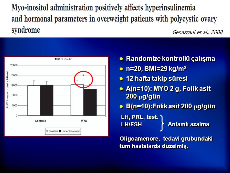 ● Randomize kontrollü çalışma ● n=20, BMI=29 kg/m 2 ● 12 hafta takip süresi ● A(n=10): MYO 2 g, Folik asit 200  g/gün ● B(n=10):Folik asit 200  g/gü