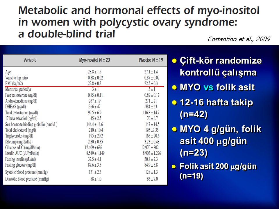 ● Çift-kör randomize kontrollü çalışma ● MYO vs folik asit ● 12-16 hafta takip (n=42) ● MYO 4 g/gün, folik asit 400  g/gün (n=23) ● Folik asit 200 