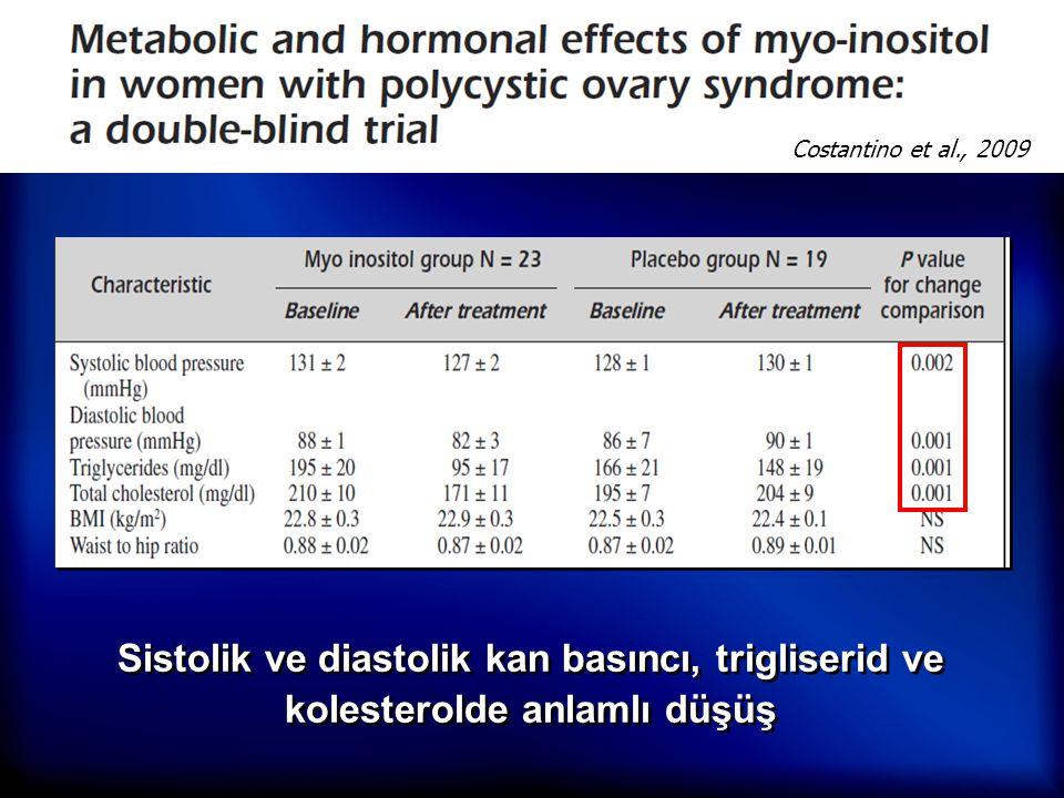 Sistolik ve diastolik kan basıncı, trigliserid ve kolesterolde anlamlı düşüş Costantino et al., 2009