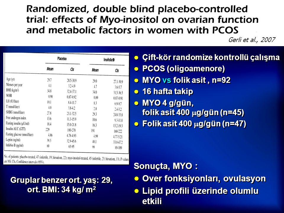 ● Çift-kör randomize kontrollü çalışma ● PCOS (oligoamenore) ● MYO vs folik asit, n=92 ● 16 hafta takip ● MYO 4 g/gün, folik asit 400  g/gün (n=45) ●