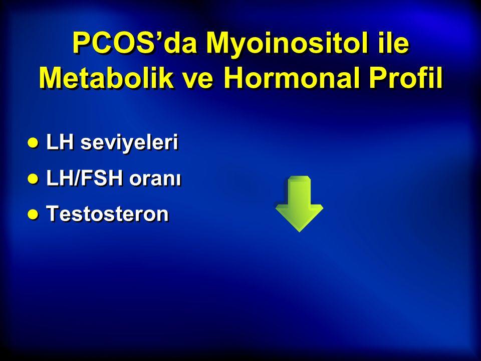 PCOS'da Myoinositol ile Metabolik ve Hormonal Profil ● LH seviyeleri ● LH/FSH oranı ● Testosteron ● LH seviyeleri ● LH/FSH oranı ● Testosteron