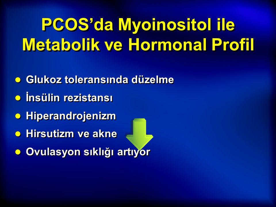 PCOS'da Myoinositol ile Metabolik ve Hormonal Profil ● Glukoz toleransında düzelme ● İnsülin rezistansı ● Hiperandrojenizm ● Hirsutizm ve akne ● Ovula