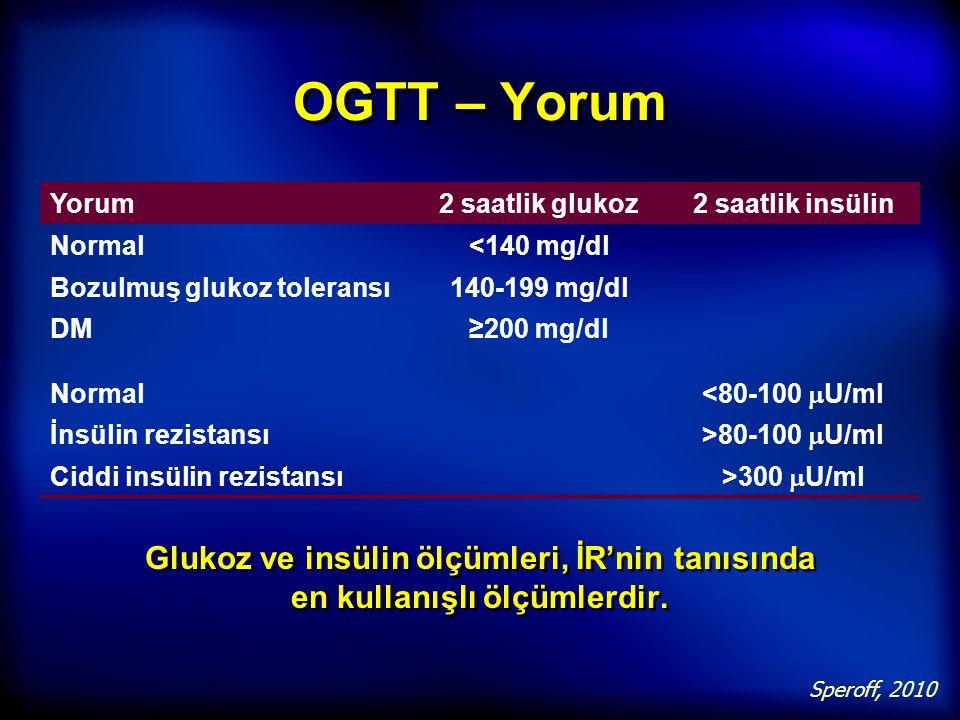 OGTT – Yorum Glukoz ve insülin ölçümleri, İR'nin tanısında en kullanışlı ölçümlerdir. Yorum2 saatlik glukoz2 saatlik insülin Normal<140 mg/dl Bozulmuş
