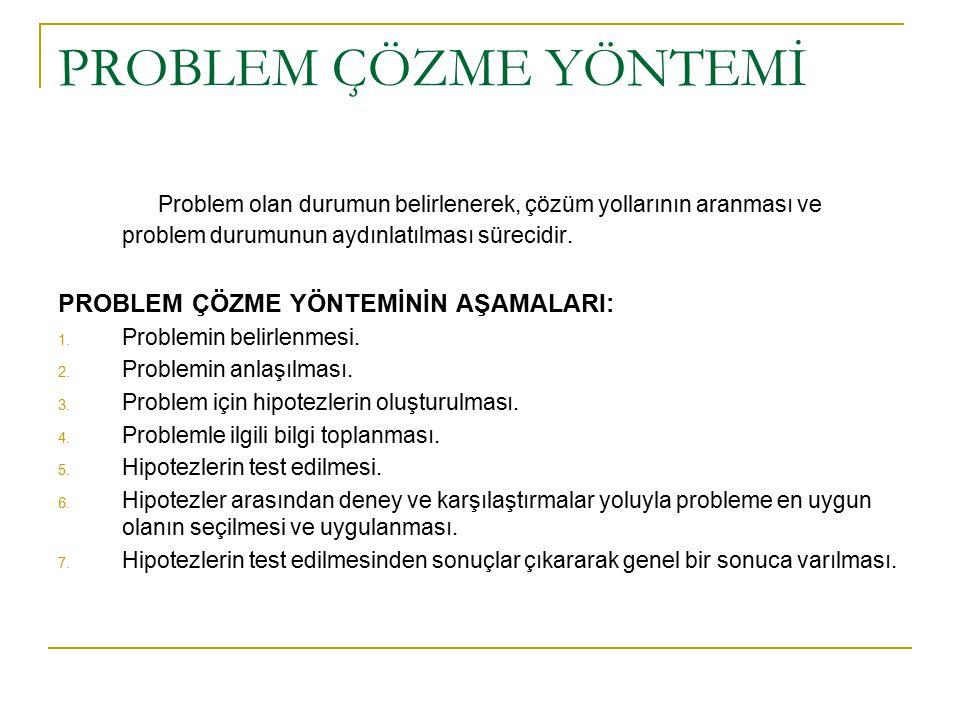 PROBLEM ÇÖZME YÖNTEMİ Problem olan durumun belirlenerek, çözüm yollarının aranması ve problem durumunun aydınlatılması sürecidir. PROBLEM ÇÖZME YÖNTEM