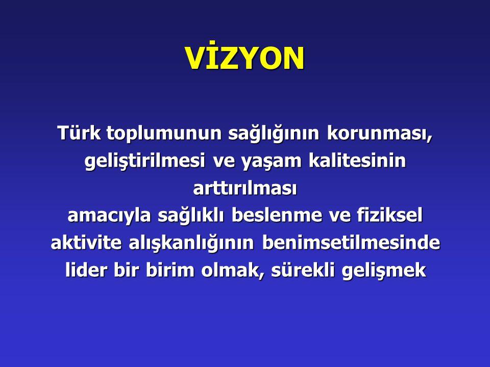 VİZYON Türk toplumunun sağlığının korunması, geliştirilmesi ve yaşam kalitesinin arttırılması amacıyla sağlıklı beslenme ve fiziksel aktivite alışkanl