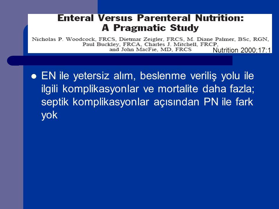 EN ile yetersiz alım, beslenme veriliş yolu ile ilgili komplikasyonlar ve mortalite daha fazla; septik komplikasyonlar açısından PN ile fark yok Nutrition 2000;17:1