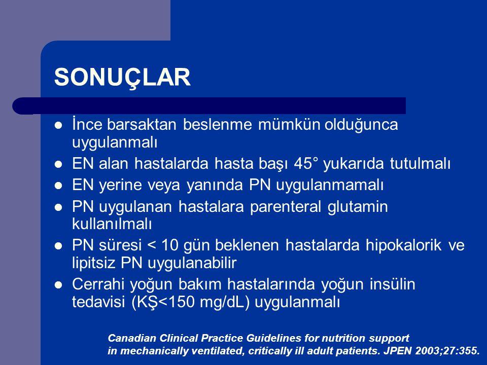 İnce barsaktan beslenme mümkün olduğunca uygulanmalı EN alan hastalarda hasta başı 45° yukarıda tutulmalı EN yerine veya yanında PN uygulanmamalı PN uygulanan hastalara parenteral glutamin kullanılmalı PN süresi < 10 gün beklenen hastalarda hipokalorik ve lipitsiz PN uygulanabilir Cerrahi yoğun bakım hastalarında yoğun insülin tedavisi (KŞ<150 mg/dL) uygulanmalı SONUÇLAR Canadian Clinical Practice Guidelines for nutrition support in mechanically ventilated, critically ill adult patients.