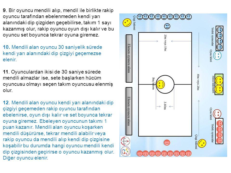 9. Bir oyuncu mendili alıp, mendil ile birlikte rakip oyuncu tarafından ebelenmeden kendi yarı alanındaki dip çizgiden geçebilirse, takım 1 sayı kazan