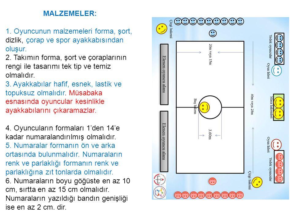 MALZEMELER: 1. Oyuncunun malzemeleri forma, şort, dizlik, çorap ve spor ayakkabısından oluşur. 2. Takımın forma, şort ve çoraplarının rengi ile tasarı