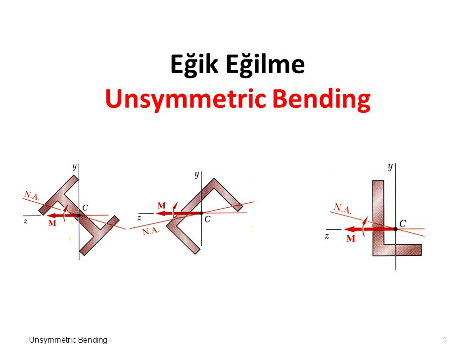 Unsymmetric Bending12 Determine the angle of the neutral axis. the angle of the neutral axis