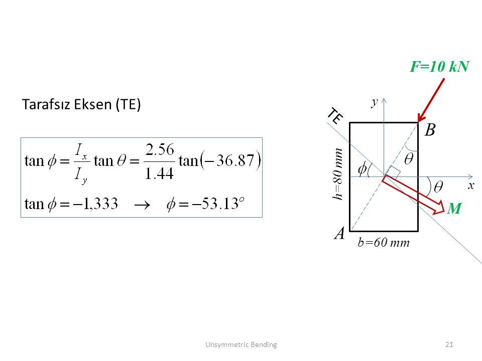 Unsymmetric Bending21 b=60 mm x y h=80 mm F=10 kN M A B TE Tarafsız Eksen (TE)