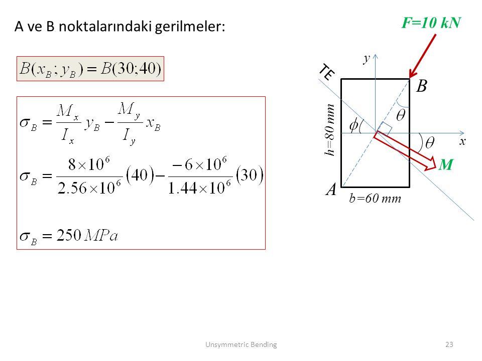 Unsymmetric Bending23 b=60 mm x y h=80 mm F=10 kN M A B TE A ve B noktalarındaki gerilmeler: