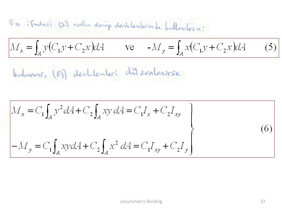 Unsymmetric Bending27