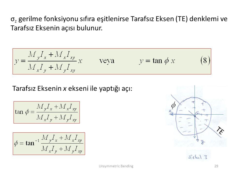 Unsymmetric Bending29 Tarafsız Eksenin x ekseni ile yaptığı açı: σ z gerilme fonksiyonu sıfıra eşitlenirse Tarafsız Eksen (TE) denklemi ve Tarafsız Ek