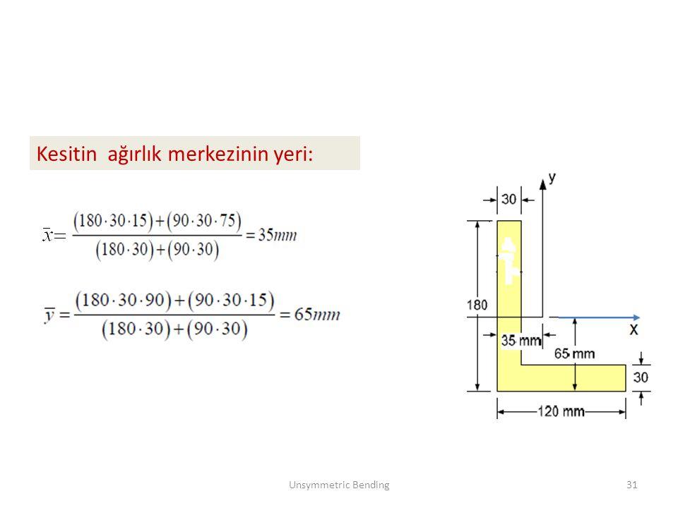 Kesitin ağırlık merkezinin yeri: Unsymmetric Bending31