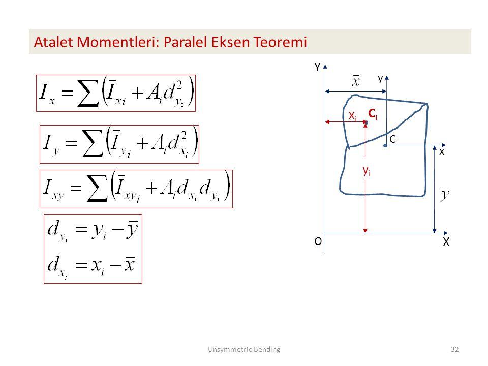 Atalet Momentleri: Paralel Eksen Teoremi X Y C y x O CiCi yiyi xixi Unsymmetric Bending32