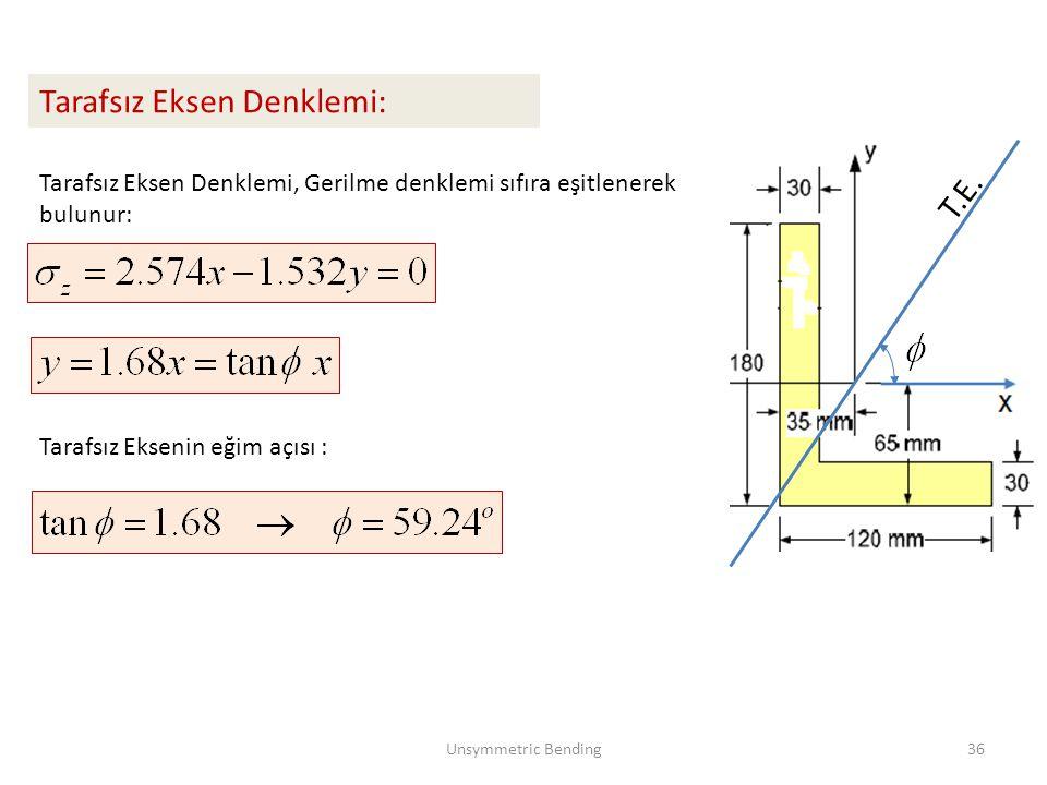 Tarafsız Eksen Denklemi: Tarafsız Eksen Denklemi, Gerilme denklemi sıfıra eşitlenerek bulunur: Tarafsız Eksenin eğim açısı : T.E. Unsymmetric Bending3